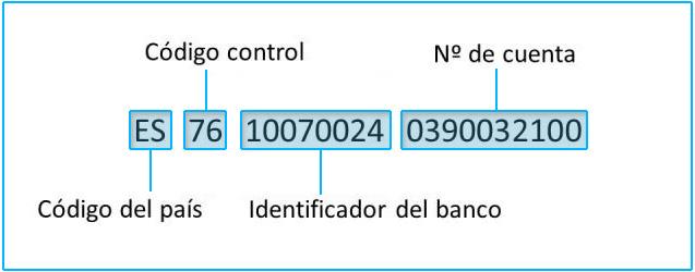 significado de los números de la cuenta bancaria